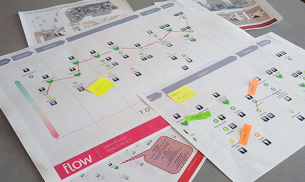 customer-journey-map-flow-2