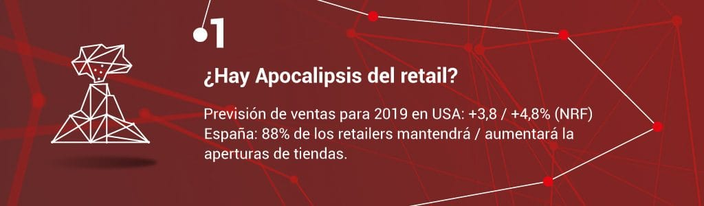 Retail-Apocalipse